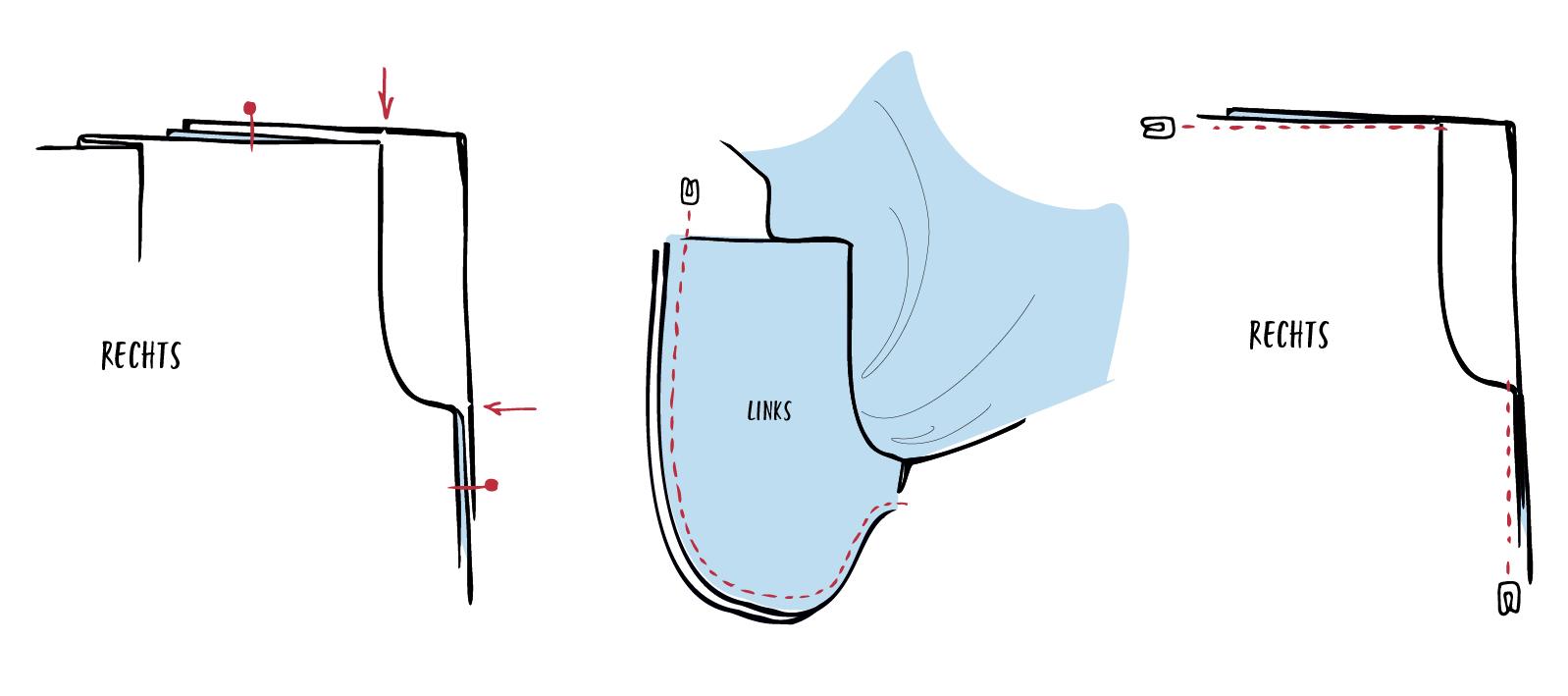 Der hintere Taschenbeutel wird hinterlegt und die Taschenbeutel zusammengenäht