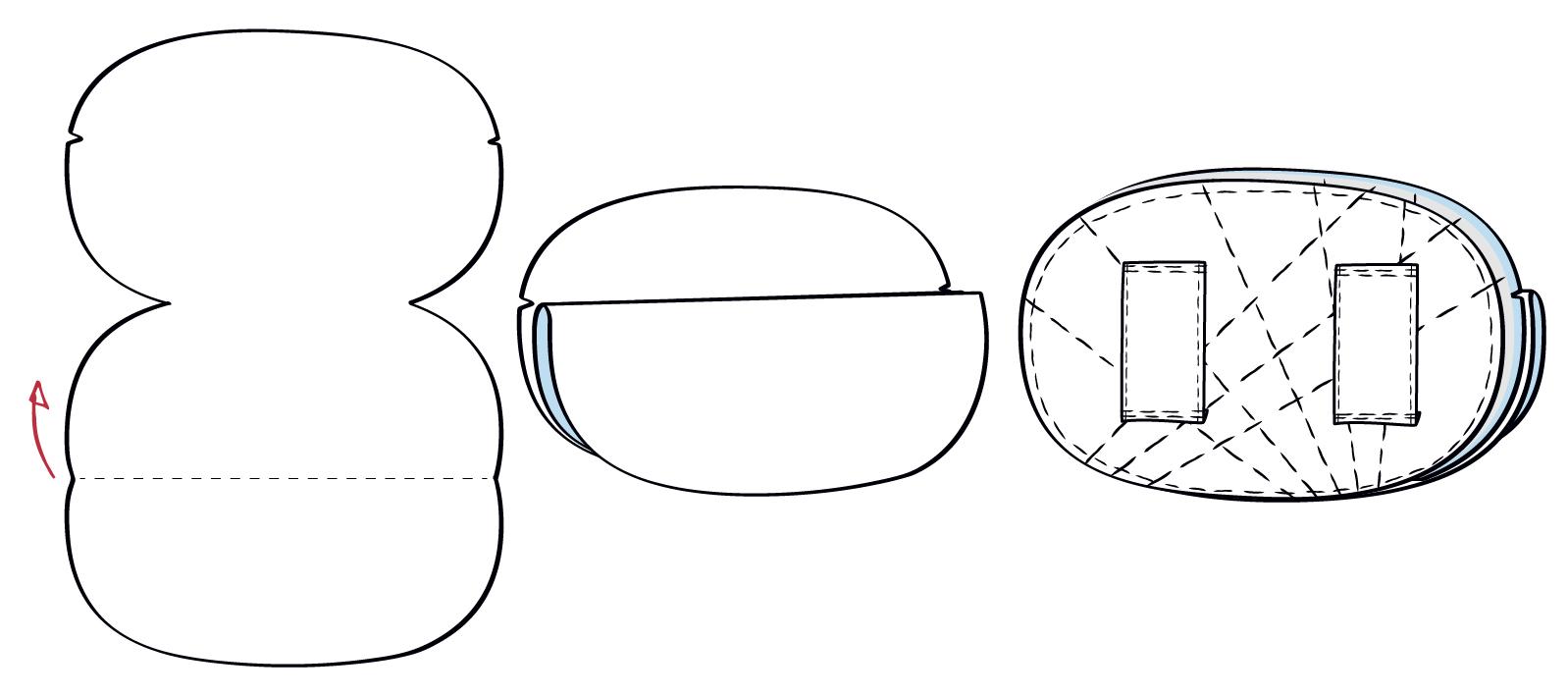 Innentasche im Futter legen und mit dem Außenteil links auf links versteppen