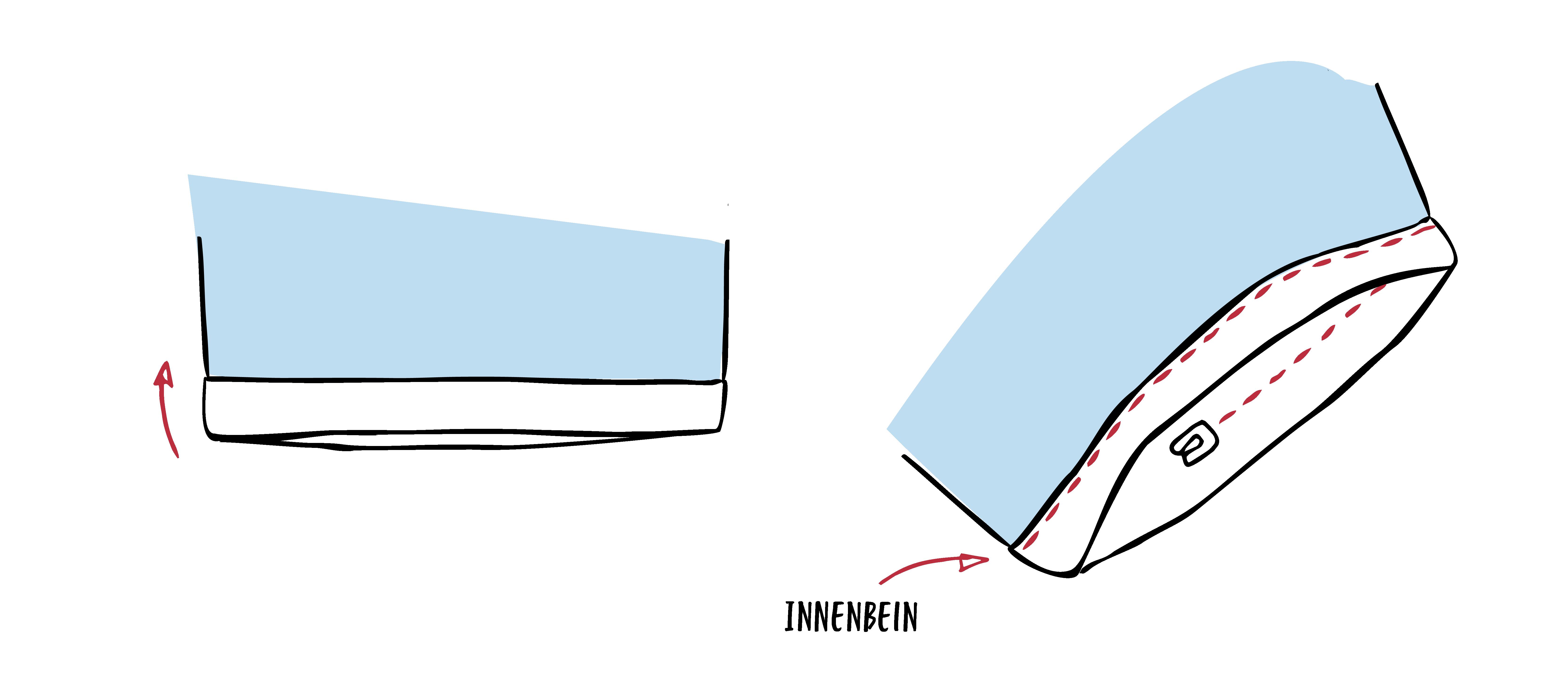 Der Saum wird gleichmäßig eingeschlagen und gebügelt, dann von Rechts abgesteppt